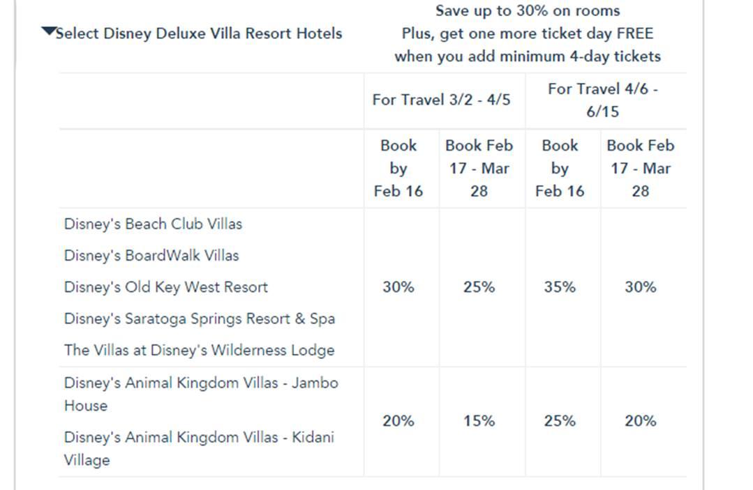 Disney World Room Rate Deal DVC Spring 2015