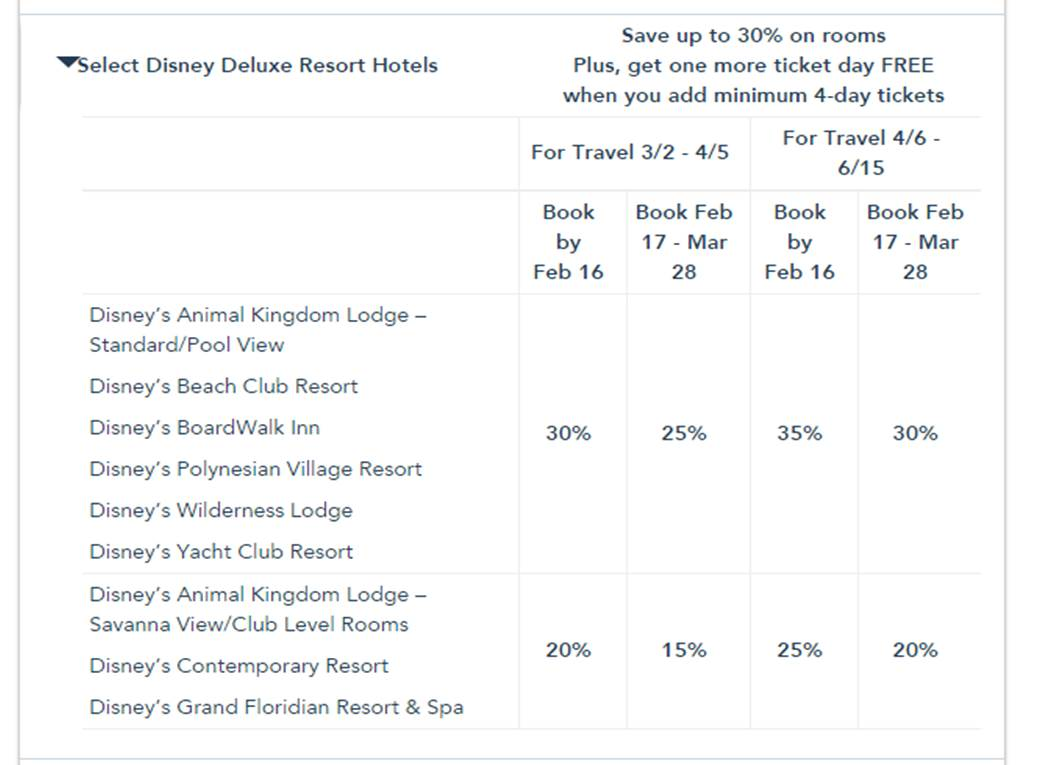 Disney World Room Rate Deal Deluxe Spring 2015