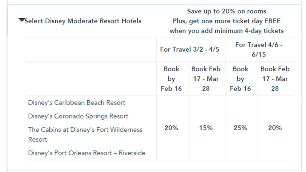 Disney World Room Rate Deal Moderates Spring 2015
