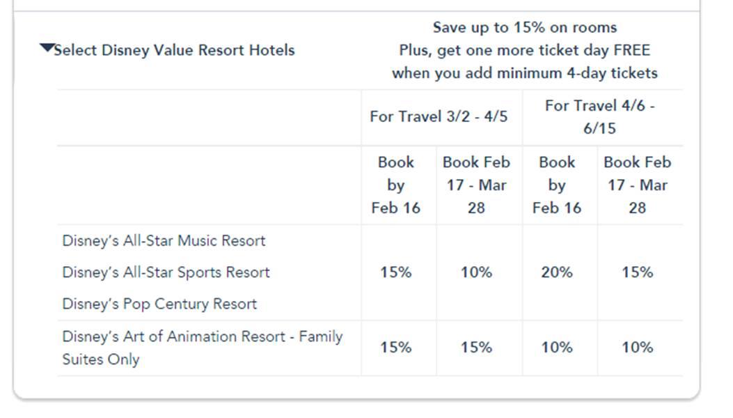 Disney World Room Rate Deal Values Spring 2015