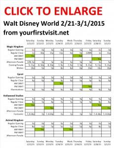 Disney World 2-21 to 3-1-2015 from yourfirstvisit.net