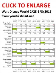Disney World 2-28 to 3-8-2015 from yourfirstvisit.net