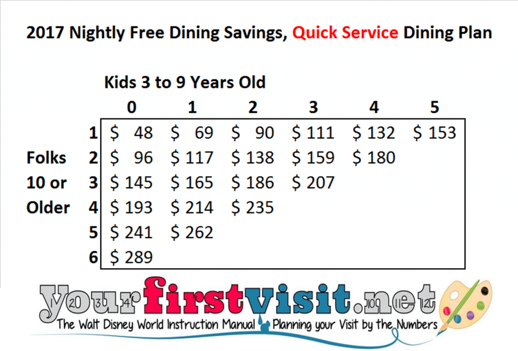 Free disney dining plan 2016 dates - Q Is It The Best Deal A Not Always