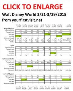 Disney World 3-21 to 3-29-2015 from yourfirstvisit.net