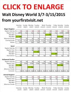 Disney World 3-7 to 3-15-2015 from yourfirstvisit.net