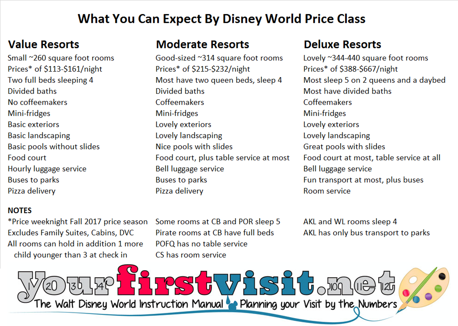 What You Can Expect By Disney World Price Class from yourfirstvisit.net