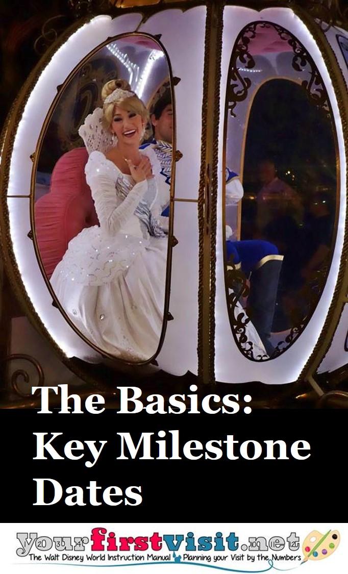 The Basics - Key Milestone Disney World Dates from yourfirstvisit.net