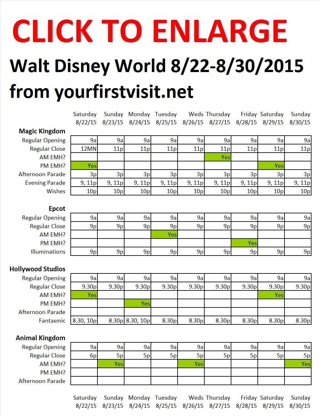 Disney World 8-22 to 8-30-2015 from yourfirstvisit.net