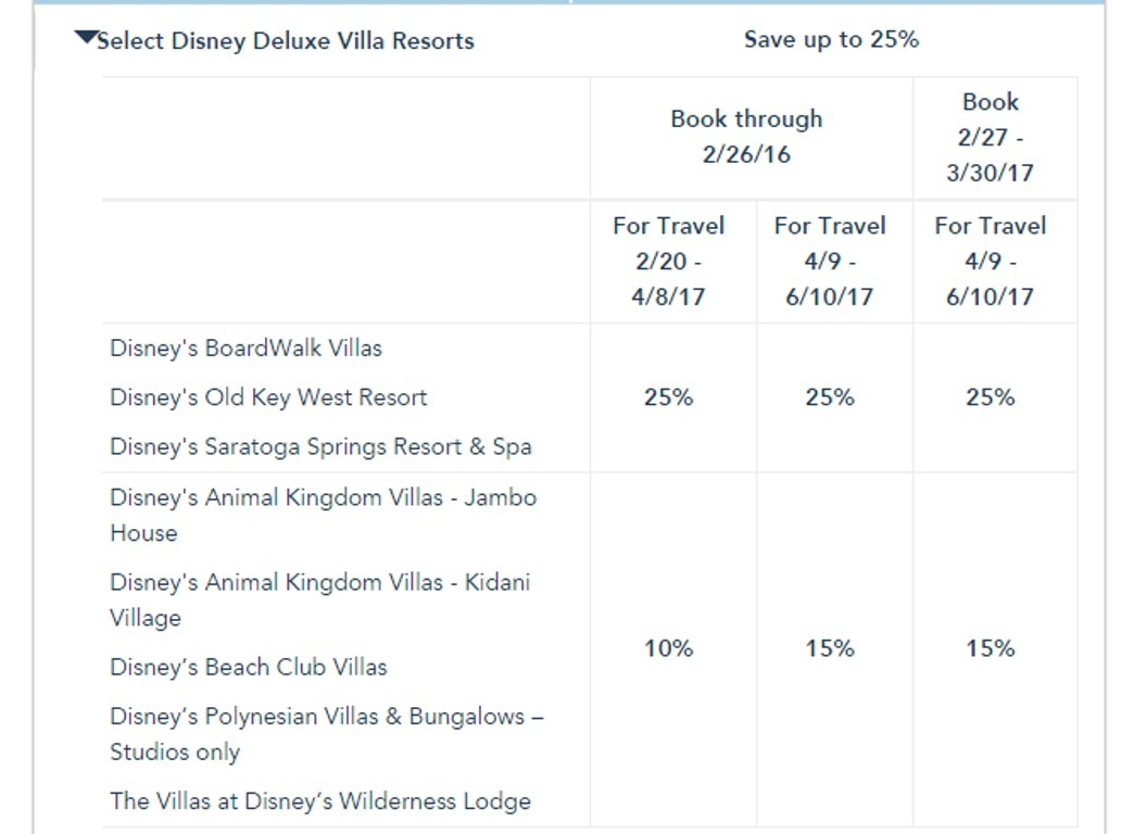 disney-world-2017-deal-dvc-from-yourfirstvisit-net