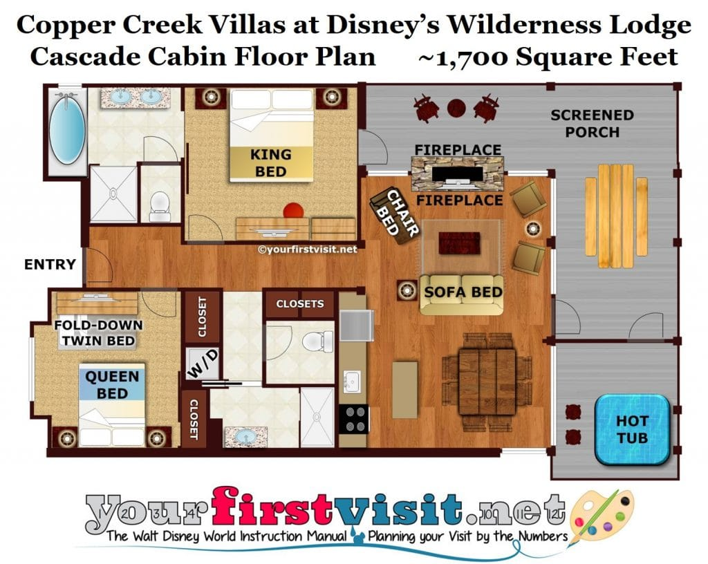 Theming and accommodations at copper creek villas at for Wilderness cabin plans