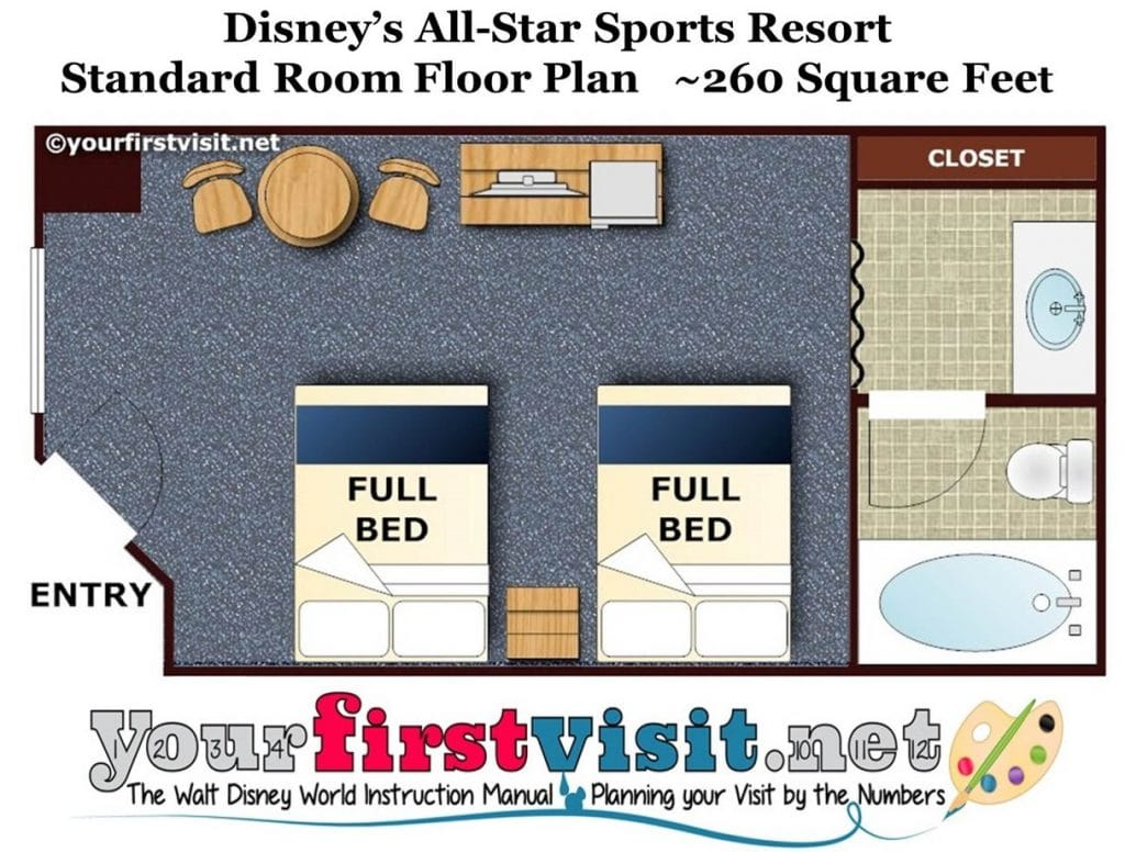 cbc4260bc7e7 Review  Disney s All-Star Sports Resort - yourfirstvisit.net