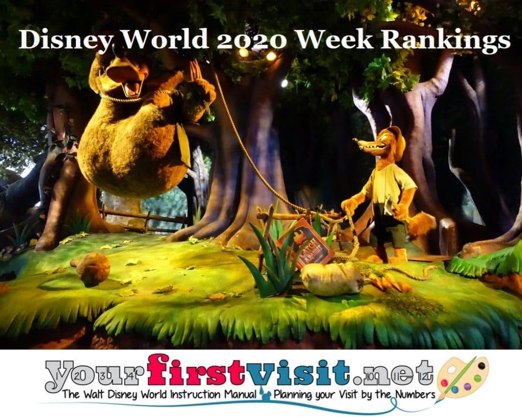 Disneyland Calendar 2020.2020 Weeks To Visit Walt Disney World Ranked In Order